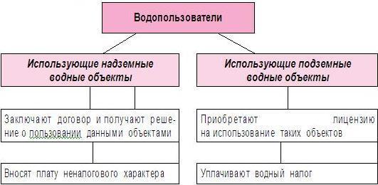Коментар ст. 84 земельного кодексу україни