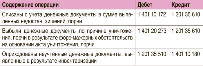 инструкция 162 н от 06.12.2010 - фото 10