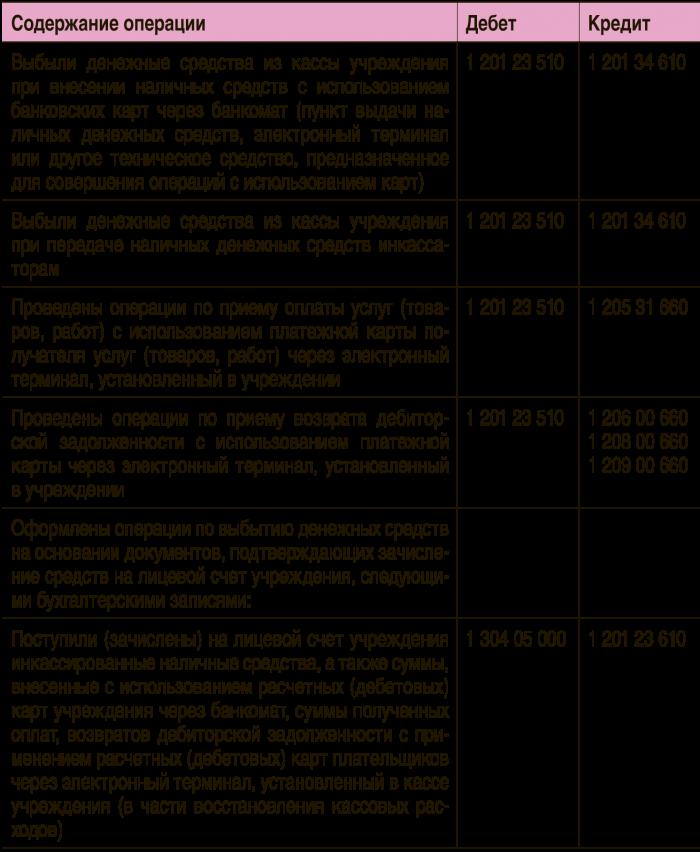 инструкция 157н п 44
