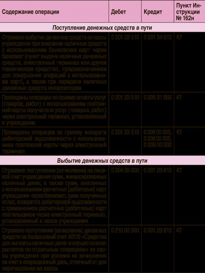 Новая редакция инструкции 157н скачать