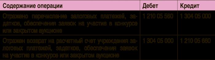 Инструкция 157 н