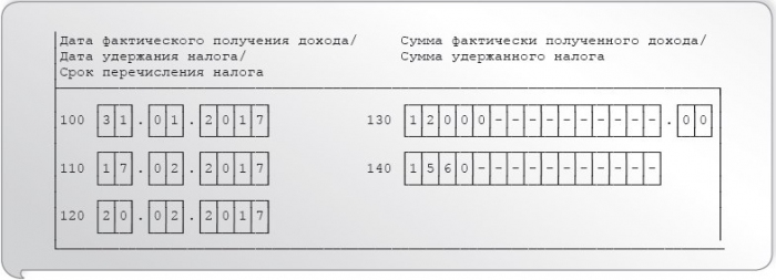 Место регистрации иностранного гражданина